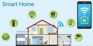 Top Home Security Systems of 2020