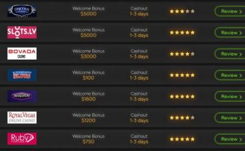 A new list of all the top-rated online casinos has been created